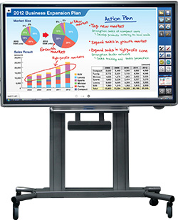 Smart Image Systems - Sharp Aquos Interactive Whiteboard
